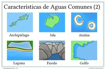Two-Pack Geography Water Features Posters - SPANISH - Easy-to-Print 11 x 17