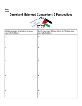 Two Perspectives on the Arab-Israeli Crisis (Promises) with Graphic Organizer