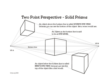 Two Point Perspecitve How to Package