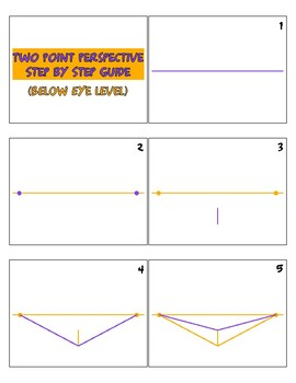 Two Point Perspective (Below Eye Level) Step-by-Step Handout