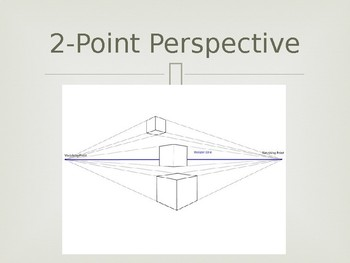 Two-Point Perspective Presentation