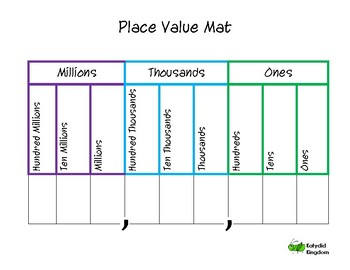 Two-Sided Place Value Mat
