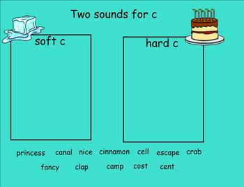 Two Sounds for C Smartboard Practice