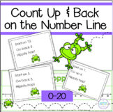 Two-Step Computation on the Number Line: Hip Hoppin' Up and Back