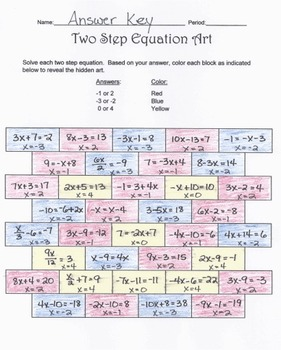 Two Step Equation Art