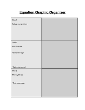 Two Step Equation Graphic Organizer