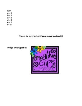 Two Step Equations Partner Activity