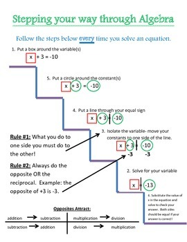 One Step Equation Step by Step Reference Guide