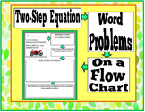 Two-Step Equation Word Problems on a Flow Chart Activity/W