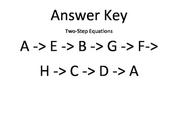 Two-Step Equations- Around the World Answer Key