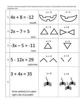 Two-Step Equations Create Your Own Halloween Jack-o-Lantern
