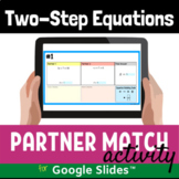 Two Step Equations Digital Distance Learning Activity
