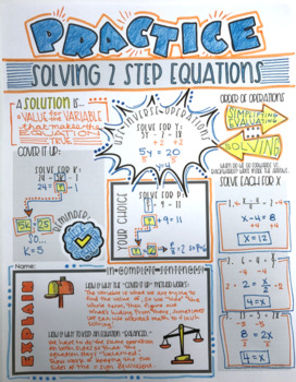 Two Step Equations Doodle Notes