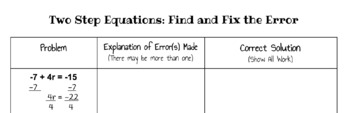 Two Step Equations Find the Error