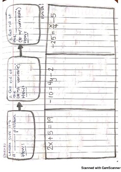 Two Step Equations Journal Notes PDF