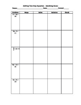 Two Step Equations - Matching Activity