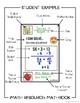 Two-Step Equations Activity - Mathbook