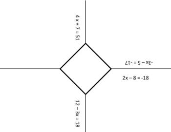 Two-Step Equations Placemat Activity