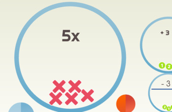 Two-Step Equations Prezi