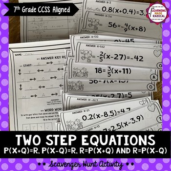 Two Step Equations (Rational Coefficients) Scavenger Hunt Activity