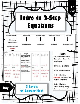 Two Step Equations (Steps & Leveled Practice)