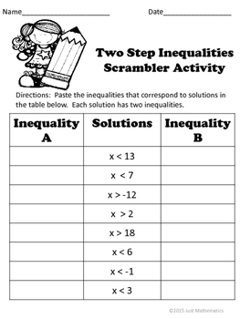 Two Step Inequalities
