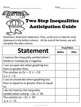 Two Step Inequalities