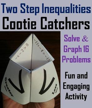 Solving Two Step Inequalities Practice/ 2 Step Inequalitie