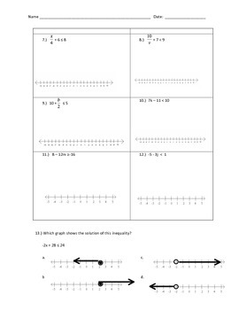 Two-Step Inequalities  Solving and Graphing