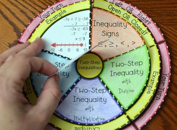 Two-Step Inequalities Wheel Foldable