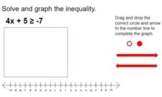 Two-Step Inequalities with Solving and Graphing (Virtual Learning)