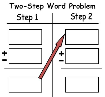 Two-Step Word Problem Graphic Organizer by Mrs Barbers Teacher Shop