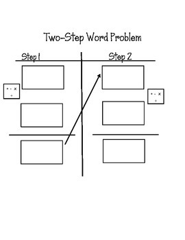 Two-Step Word Problem Graphic Organizer