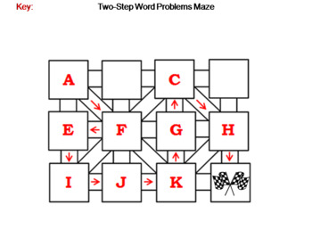 Two-Step Word Problems: Math Maze