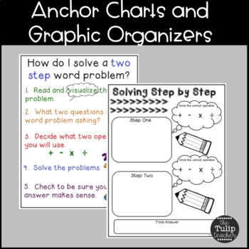 Two Step Word Problems {Games, Activities, Assessments, Anchor Charts}