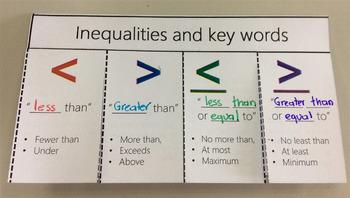 Two-Steps Inequalities key words