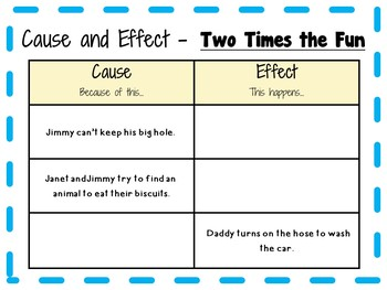 Two Times the Fun by Beverly Cleary: A Complete Literature Study!