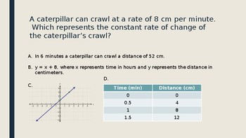 Two-Variable Equations- Unit 4 Review