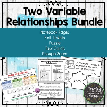 Two Variable Relationships BUNDLE