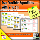 Two Varible Equations with visuals