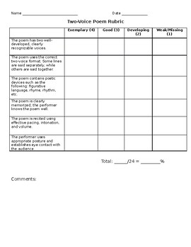 Poems for Two Voices Rubric