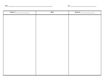 Two voice poem template by stephen wolfe   teachers pay teachers.