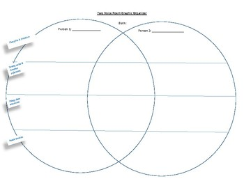 Two Voice Poetry Graphic Organizer