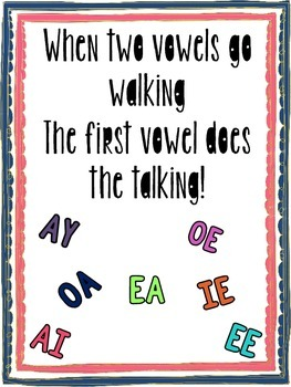 Two Vowels Go A Walking ... Anchor Chart