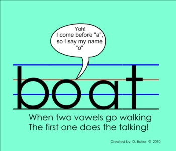 Two Vowels Go Walking Smartboard Lesson