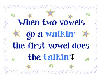 Two Vowels Sound Rule Poster
