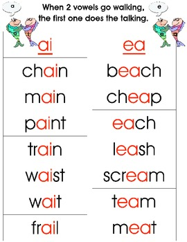 Phonics- Vowel Teams-Two Vowels Walking by Real Reading Remedies