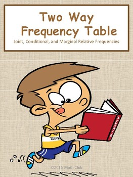 Two-Way Frequency Table No Prep Lesson