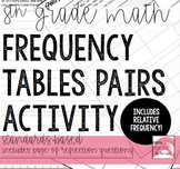 Two Way Frequency Table Pairs Activity