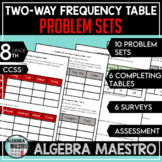 Two-Way Frequency Table Problem Sets
